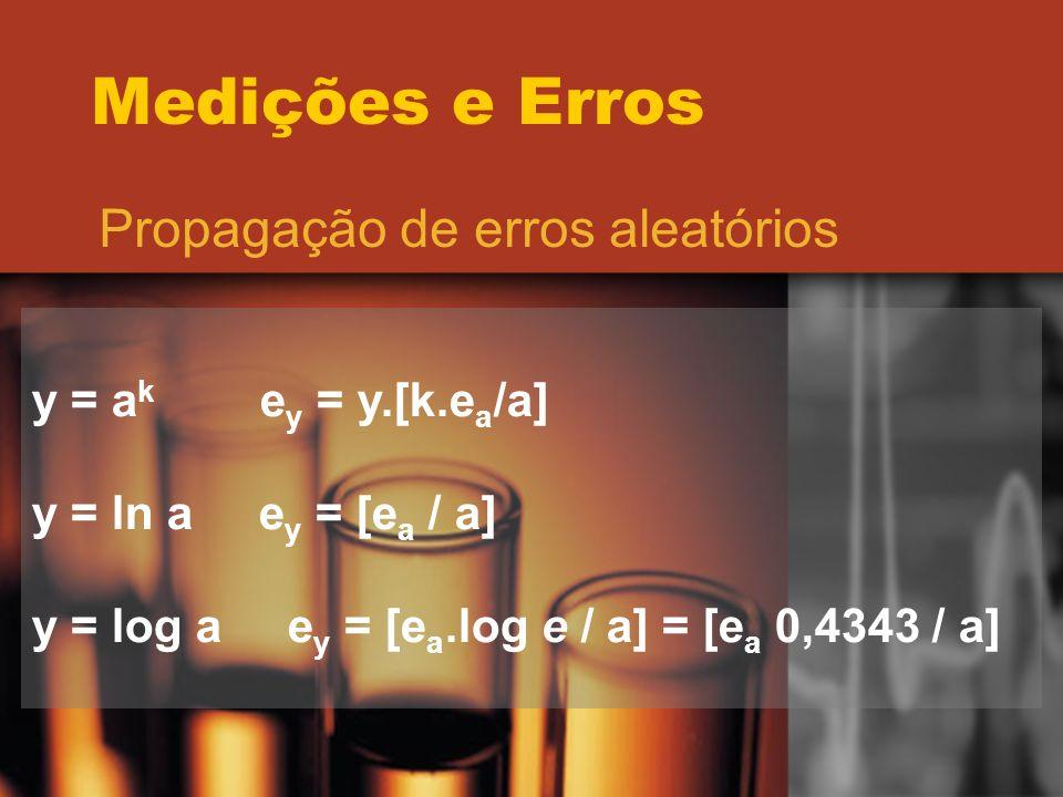 Medições e Erros Propagação de erros aleatórios y = a k e y = y.[k.e a /a] y = ln a e y = [e a / a] y = log a e y = [e a.log e / a] = [e a 0,4343 / a]