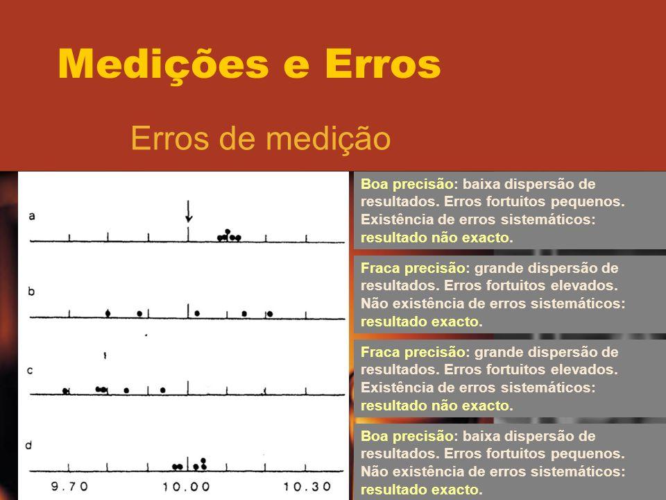 Medições e Erros Distribuição normal dos erros fortuitos - Os erros mais pequenos, isto é, as medições mais próximas do valor correcto são mais frequentes.