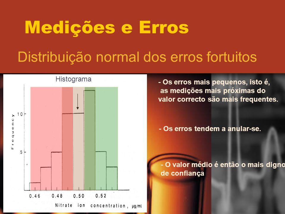 Medições e Erros Distribuição normal dos erros fortuitos - Os erros mais pequenos, isto é, as medições mais próximas do valor correcto são mais freque