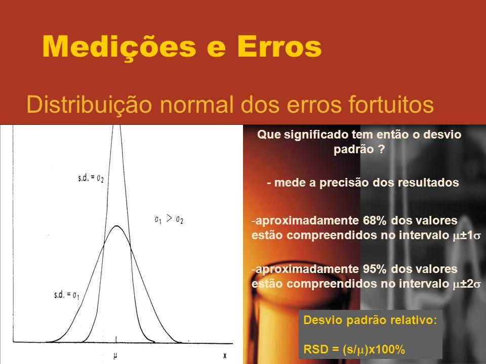 Medições e Erros Distribuição normal dos erros fortuitos EXEMPLO: Calcular o desvio padrão e o desvio padrão relativo do seguinte conjunto de medições: 0,102 0,105 0,100 0,103 0,100 1º- Calcular a média: = (0,102+0,105+0,100+0,103+0,100)/5 = 0,102 2º- Calcular o desvio padrão: s = [(0,102-0,102) 2 +(0,105-0,102) 2 +(0,100-0,102) 2 + (0,103-0,102) 2 +(0,100-0,102) 2 /(5-1)] 1/2 = 0,0021 3º- Calcular o desvio padrão relativo: RSD = (s/ )x100% = (0,0021/0,102)x100% = 2,1%