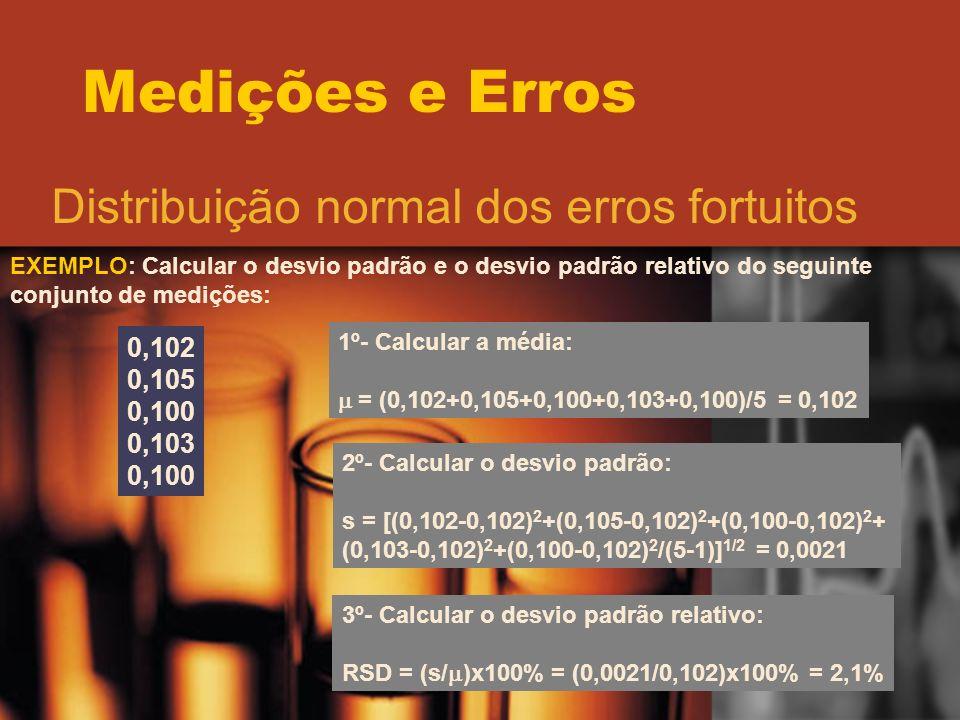 Medições e Erros Propagação de erros aleatórios RESOLUÇÃO Sendo pH = - log [H + ], e atendendo à expressão do cálculo de erro apresentada anteriormente, o erro de precisão no pH é de: (0.0004 x 0,4343) / 0,0940 = 0,001(8) = 0,002 Resultado final: pH = 1,027 ± 0,002
