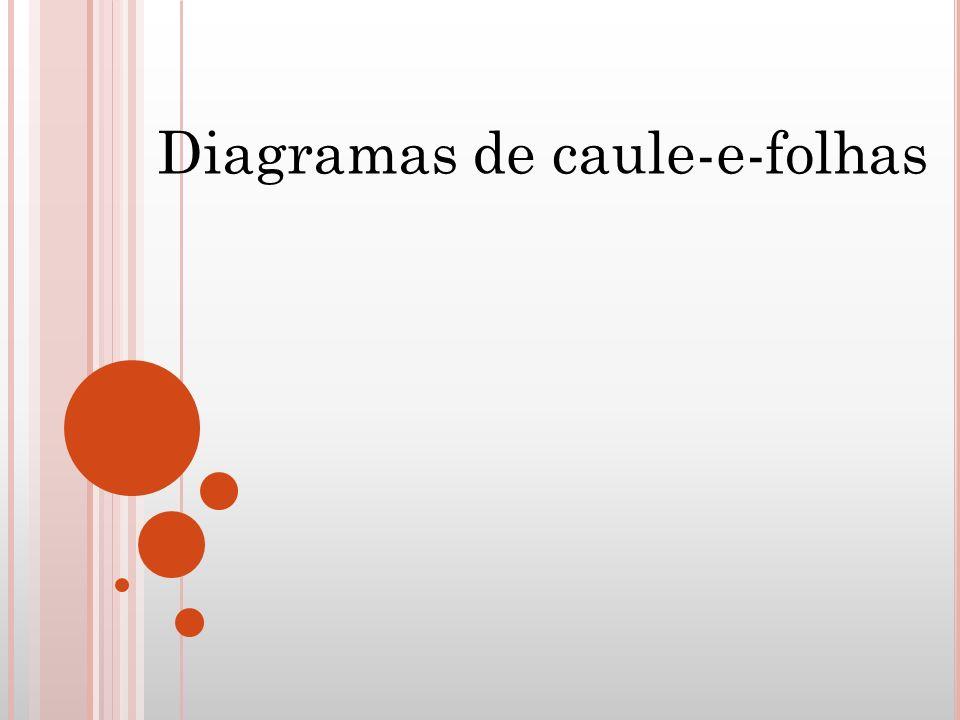 Na construção do diagrama de caule-e-folhas não se fazem arredondamentos.