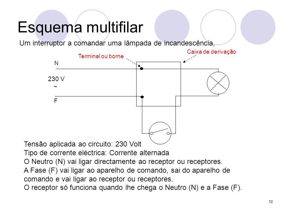 10 Esquema multifilar Um interruptor a comandar uma lâmpada de incandescência, Tensão aplicada ao circuito: 230 Volt Tipo de corrente eléctrica: Corre