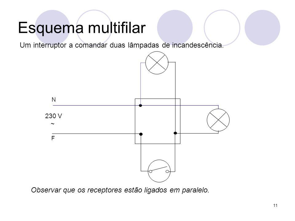 11 Esquema multifilar 230 V ~ N F Um interruptor a comandar duas lâmpadas de incandescência. Observar que os receptores estão ligados em paralelo.