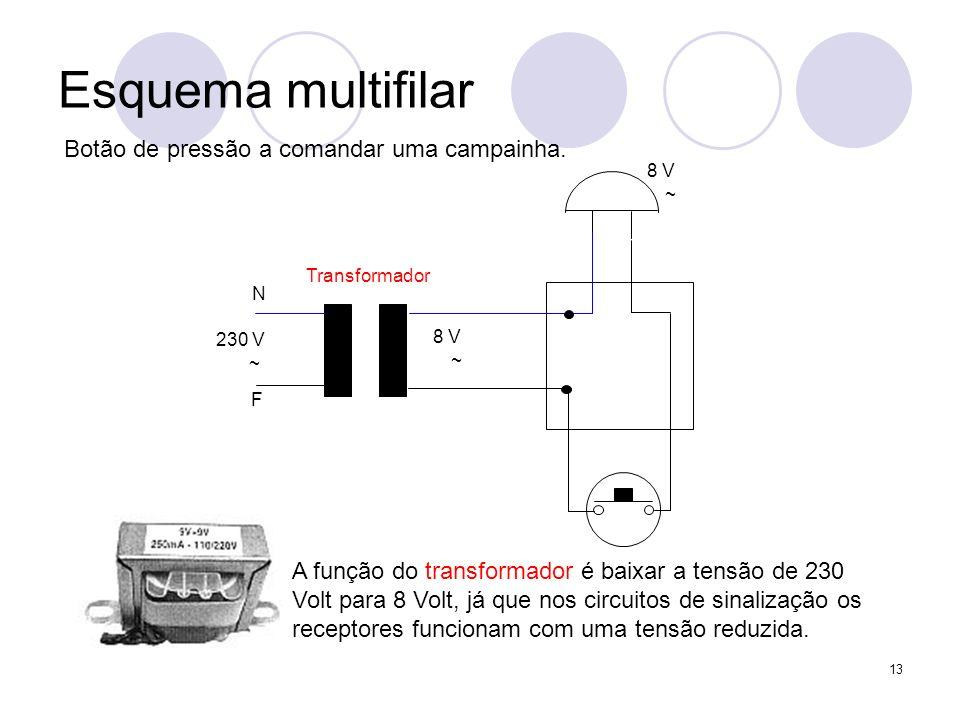 13 Esquema multifilar Botão de pressão a comandar uma campainha. A função do transformador é baixar a tensão de 230 Volt para 8 Volt, já que nos circu