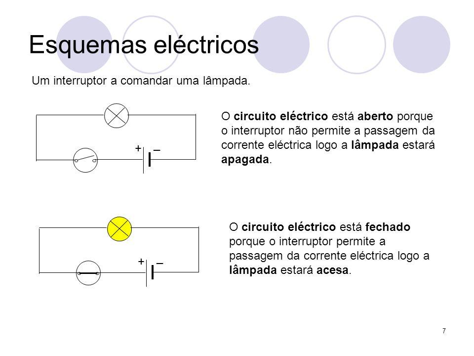 7 Esquemas eléctricos + _ O circuito eléctrico está aberto porque o interruptor não permite a passagem da corrente eléctrica logo a lâmpada estará apa