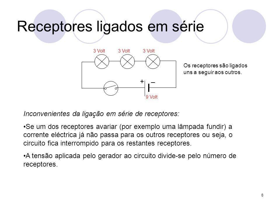 8 Receptores ligados em série Inconvenientes da ligação em série de receptores: Se um dos receptores avariar (por exemplo uma lâmpada fundir) a corren