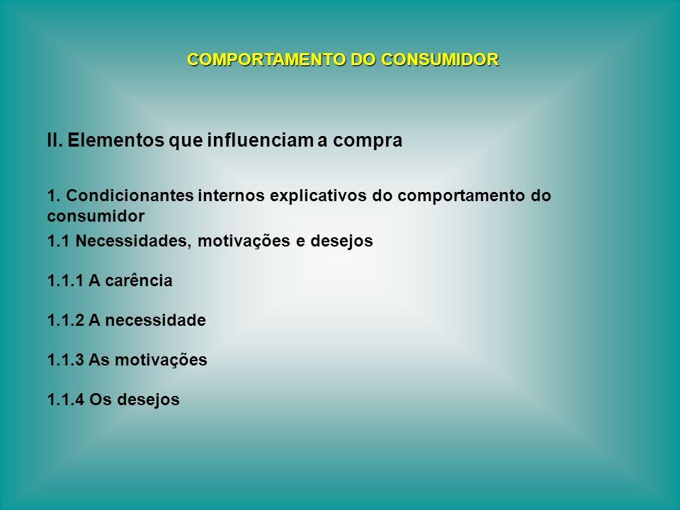 COMPORTAMENTO DO CONSUMIDOR II. Elementos que influenciam a compra 1. Condicionantes internos explicativos do comportamento do consumidor 1.1 Necessid