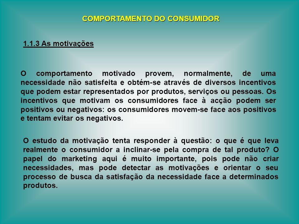 O comportamento motivado provem, normalmente, de uma necessidade não satisfeita e obtém-se através de diversos incentivos que podem estar representado