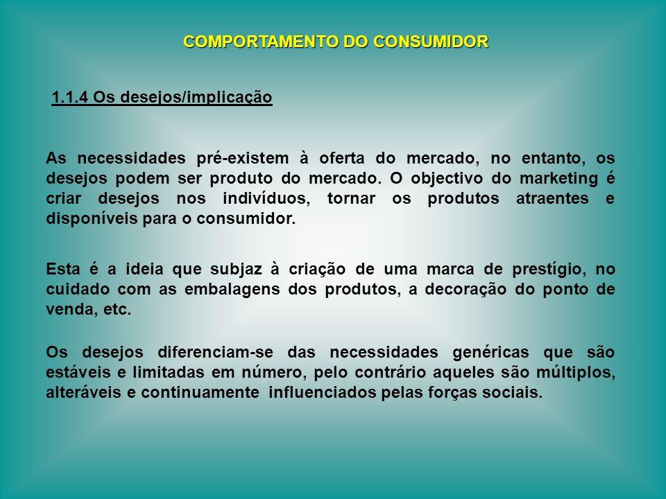 COMPORTAMENTO DO CONSUMIDOR 1.1.4 Os desejos/implicação Os desejos diferenciam-se das necessidades genéricas que são estáveis e limitadas em número, p