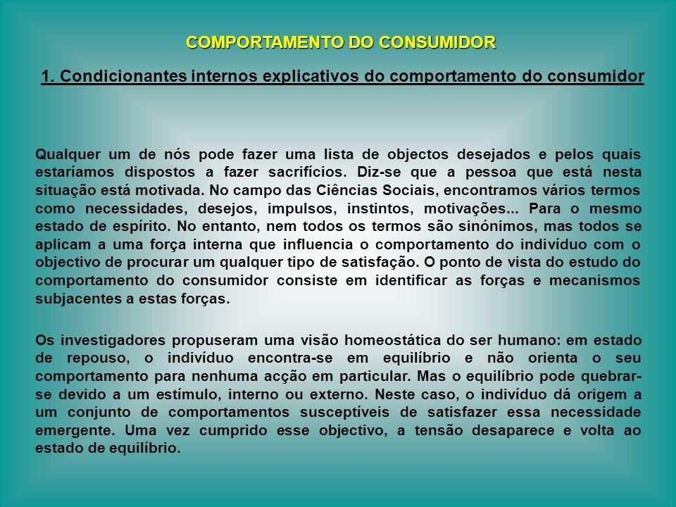 COMPORTAMENTO DO CONSUMIDOR 1.