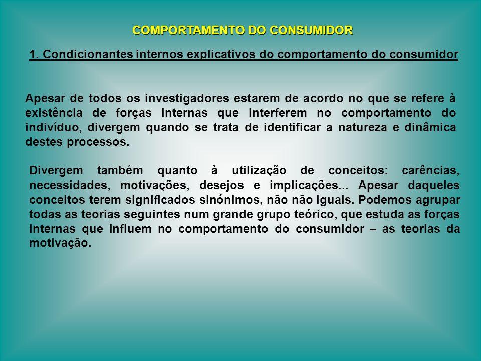 COMPORTAMENTO DO CONSUMIDOR 1. Condicionantes internos explicativos do comportamento do consumidor Divergem também quanto à utilização de conceitos: c