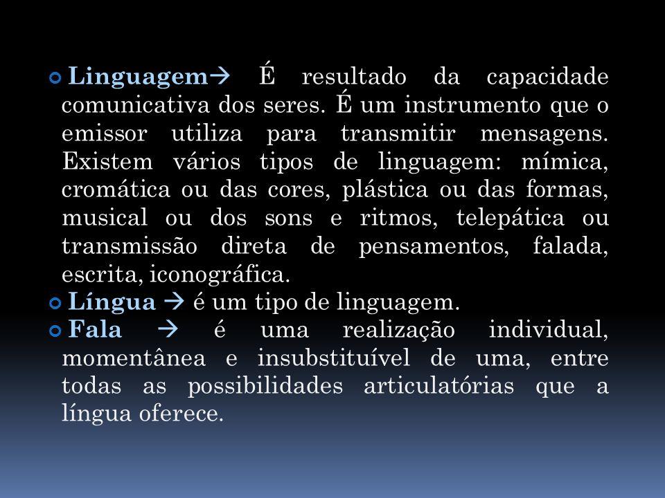 Linguagem É resultado da capacidade comunicativa dos seres. É um instrumento que o emissor utiliza para transmitir mensagens. Existem vários tipos de