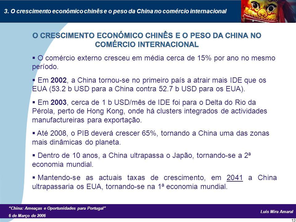 Luís Mira Amaral China: Ameaças e Oportunidades para Portugal 6 de Março de 2006 13 O comércio externo cresceu em média cerca de 15% por ano no mesmo período.