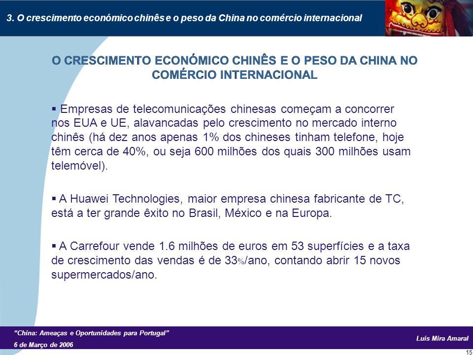 Luís Mira Amaral China: Ameaças e Oportunidades para Portugal 6 de Março de 2006 15 Empresas de telecomunicações chinesas começam a concorrer nos EUA e UE, alavancadas pelo crescimento no mercado interno chinês (há dez anos apenas 1% dos chineses tinham telefone, hoje têm cerca de 40%, ou seja 600 milhões dos quais 300 milhões usam telemóvel).