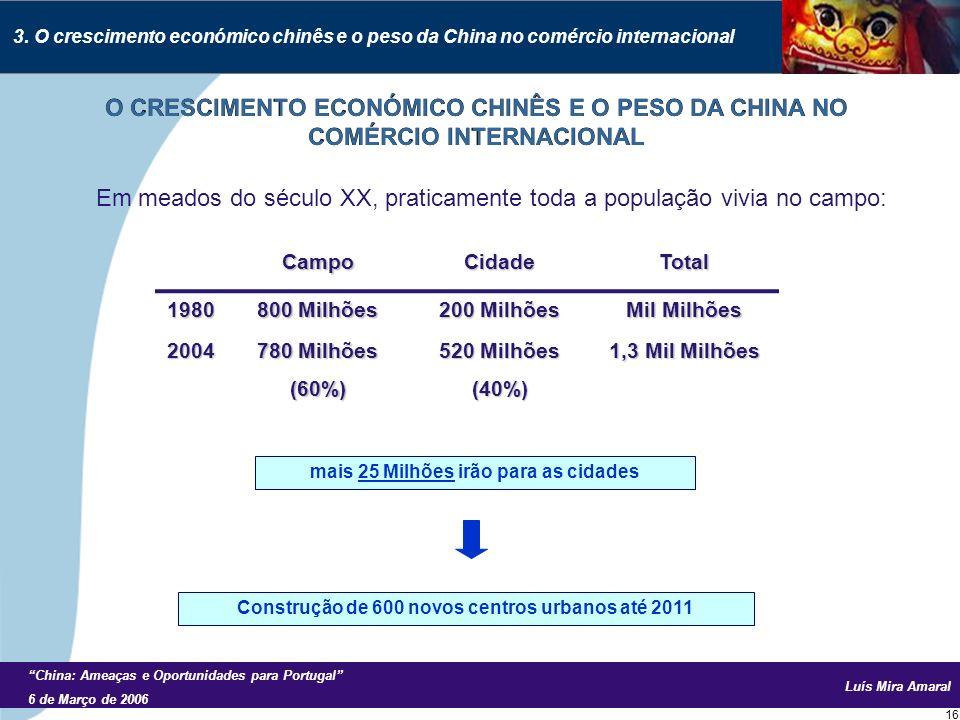 Luís Mira Amaral China: Ameaças e Oportunidades para Portugal 6 de Março de 2006 16 3.