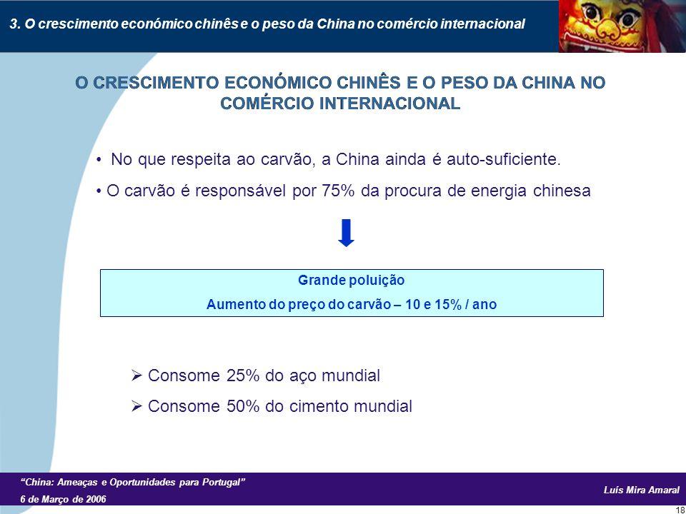 Luís Mira Amaral China: Ameaças e Oportunidades para Portugal 6 de Março de 2006 18 No que respeita ao carvão, a China ainda é auto-suficiente.