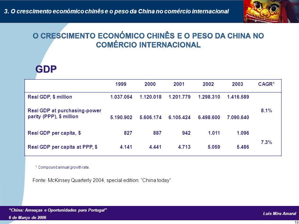 Luís Mira Amaral China: Ameaças e Oportunidades para Portugal 6 de Março de 2006 19 3.