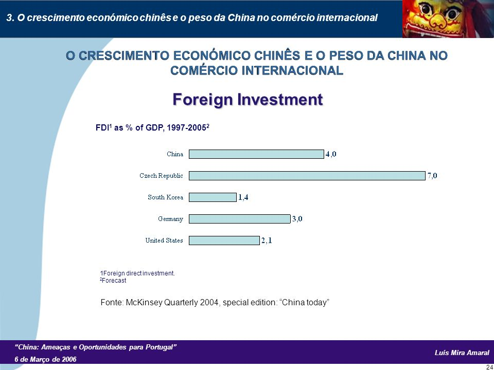 Luís Mira Amaral China: Ameaças e Oportunidades para Portugal 6 de Março de 2006 24 Foreign Investment FDI 1 as % of GDP, 1997-2005 2 1Foreign direct investment.