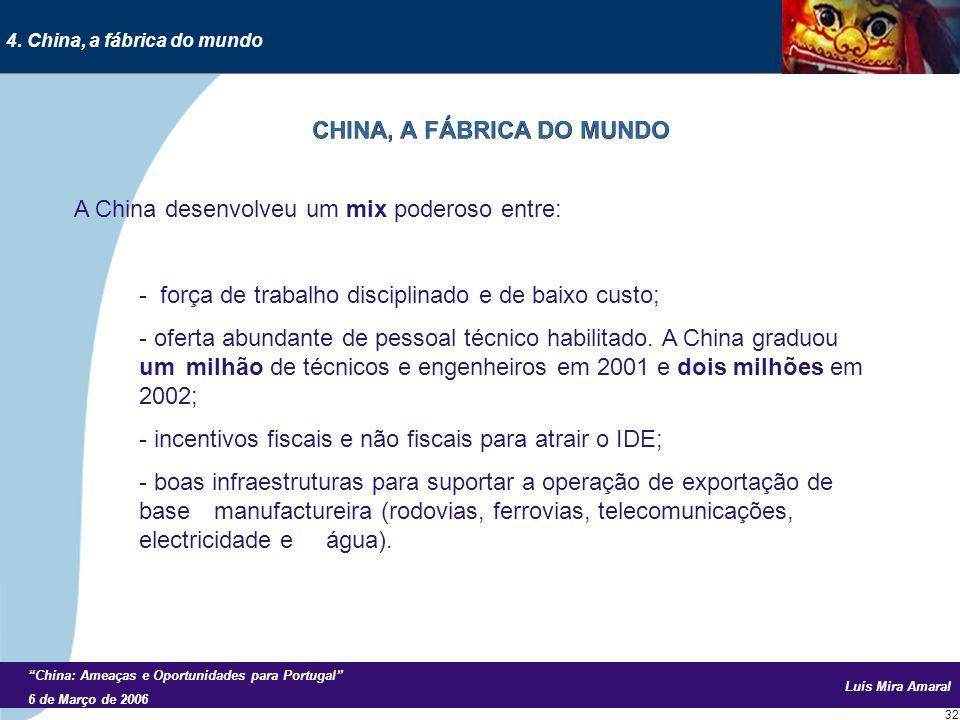Luís Mira Amaral China: Ameaças e Oportunidades para Portugal 6 de Março de 2006 32 A China desenvolveu um mix poderoso entre: - força de trabalho disciplinado e de baixo custo; - oferta abundante de pessoal técnico habilitado.