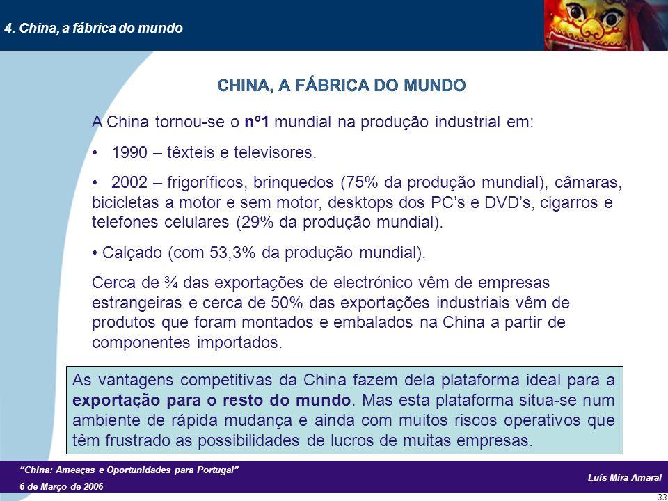 Luís Mira Amaral China: Ameaças e Oportunidades para Portugal 6 de Março de 2006 33 A China tornou-se o nº1 mundial na produção industrial em: 1990 – têxteis e televisores.