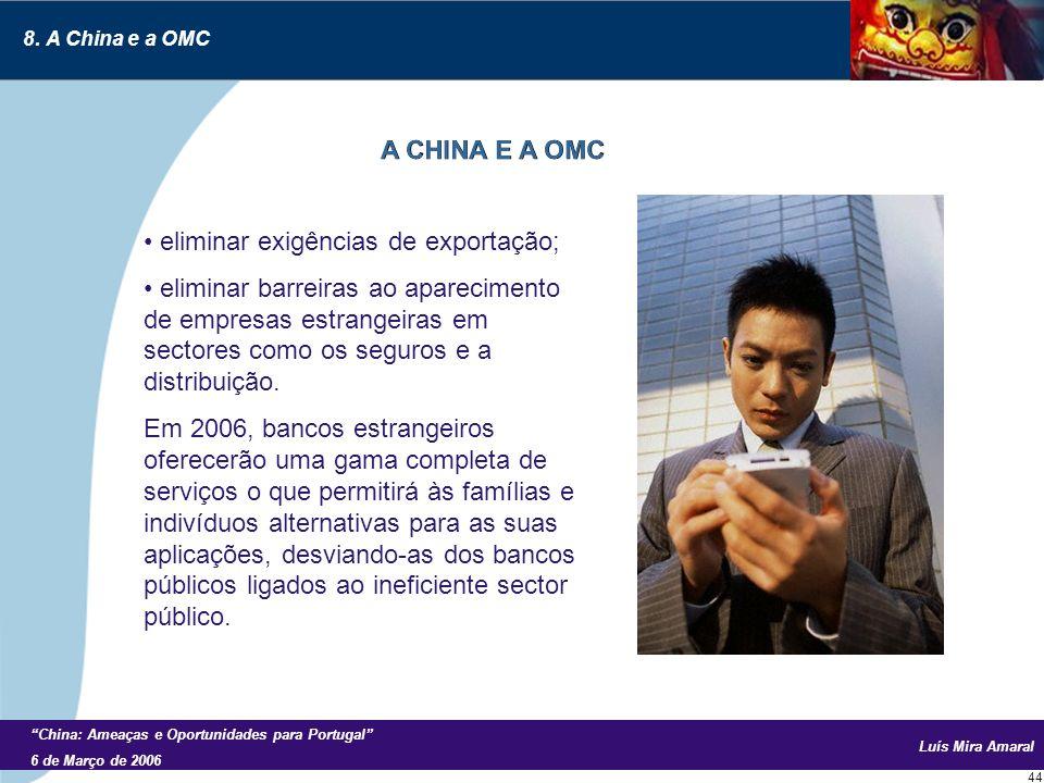 Luís Mira Amaral China: Ameaças e Oportunidades para Portugal 6 de Março de 2006 44 eliminar exigências de exportação; eliminar barreiras ao aparecimento de empresas estrangeiras em sectores como os seguros e a distribuição.