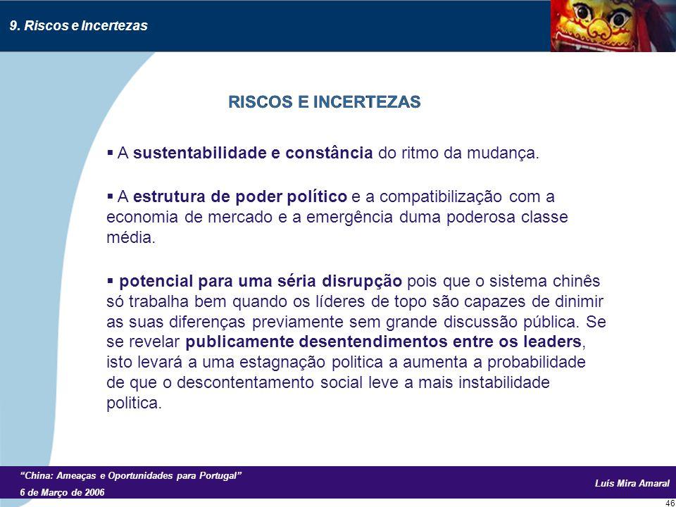 Luís Mira Amaral China: Ameaças e Oportunidades para Portugal 6 de Março de 2006 46 A sustentabilidade e constância do ritmo da mudança.