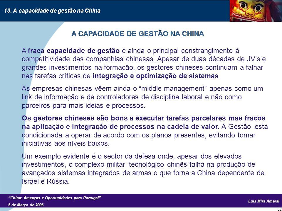 Luís Mira Amaral China: Ameaças e Oportunidades para Portugal 6 de Março de 2006 52 A fraca capacidade de gestão é ainda o principal constrangimento à competitividade das companhias chinesas.