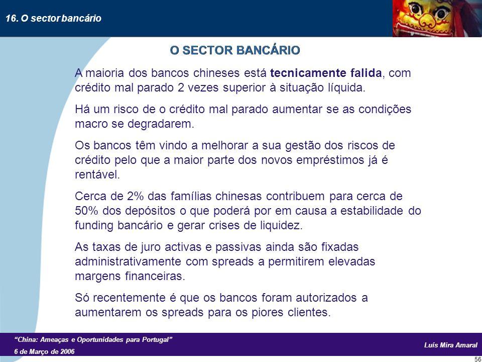 Luís Mira Amaral China: Ameaças e Oportunidades para Portugal 6 de Março de 2006 56 A maioria dos bancos chineses está tecnicamente falida, com crédito mal parado 2 vezes superior à situação líquida.