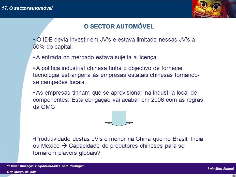 Luís Mira Amaral China: Ameaças e Oportunidades para Portugal 6 de Março de 2006 58 17.