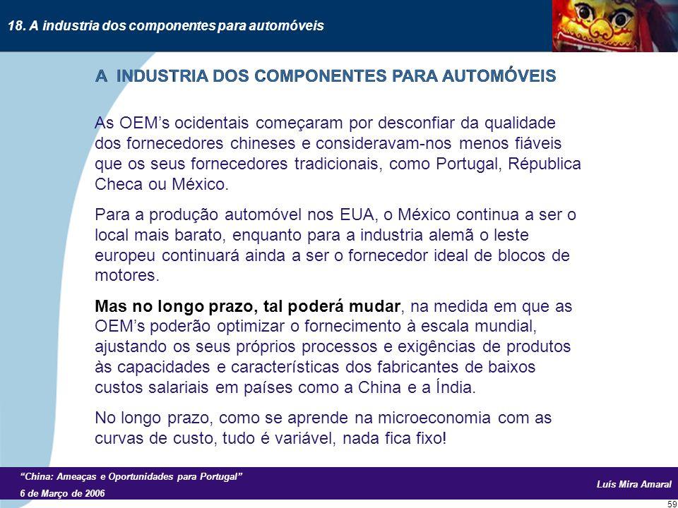 Luís Mira Amaral China: Ameaças e Oportunidades para Portugal 6 de Março de 2006 59 As OEMs ocidentais começaram por desconfiar da qualidade dos fornecedores chineses e consideravam-nos menos fiáveis que os seus fornecedores tradicionais, como Portugal, Républica Checa ou México.