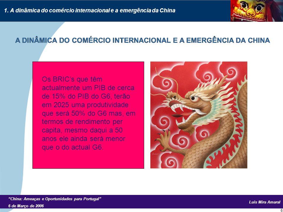 Luís Mira Amaral China: Ameaças e Oportunidades para Portugal 6 de Março de 2006 6 Os BRICs que têm actualmente um PIB de cerca de 15% do PIB do G6, terão em 2025 uma produtividade que será 50% do G6 mas, em termos de rendimento per capita, mesmo daqui a 50 anos ele ainda será menor que o do actual G6.