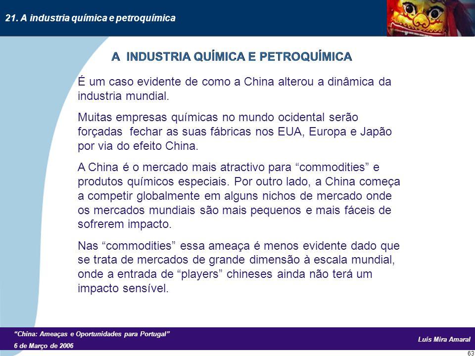 Luís Mira Amaral China: Ameaças e Oportunidades para Portugal 6 de Março de 2006 63 É um caso evidente de como a China alterou a dinâmica da industria mundial.