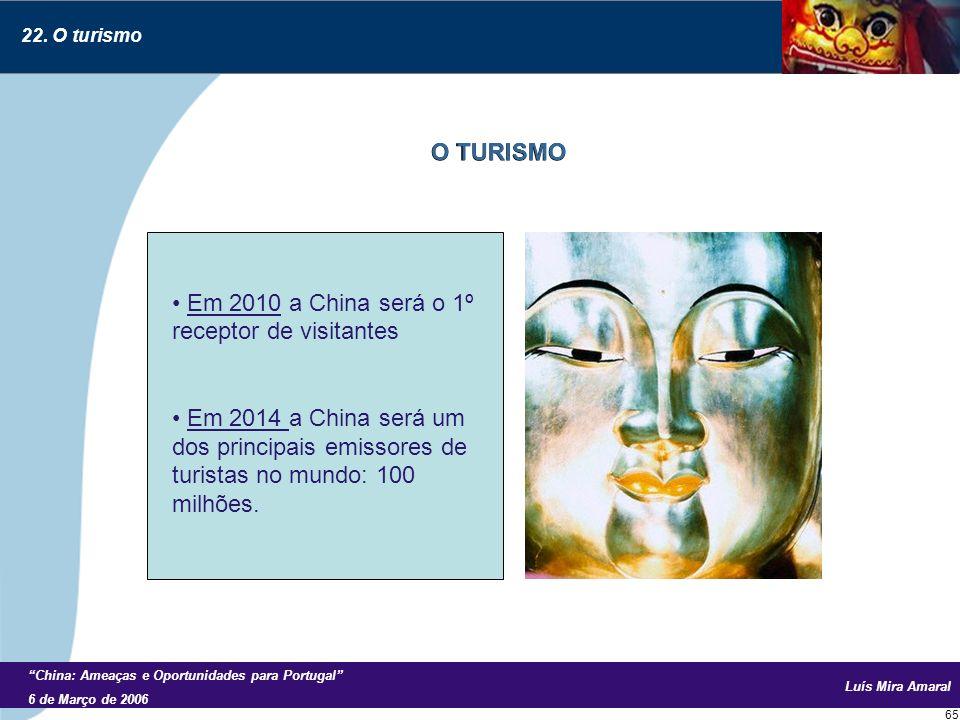 Luís Mira Amaral China: Ameaças e Oportunidades para Portugal 6 de Março de 2006 65 Em 2010 a China será o 1º receptor de visitantes Em 2014 a China será um dos principais emissores de turistas no mundo: 100 milhões.