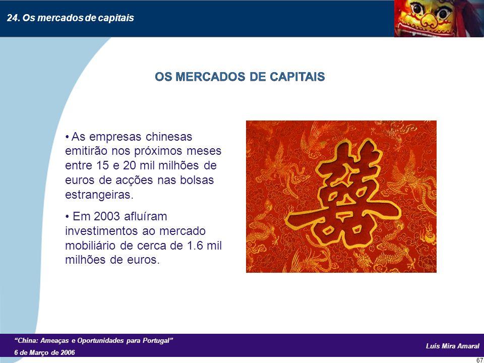 Luís Mira Amaral China: Ameaças e Oportunidades para Portugal 6 de Março de 2006 67 As empresas chinesas emitirão nos próximos meses entre 15 e 20 mil milhões de euros de acções nas bolsas estrangeiras.