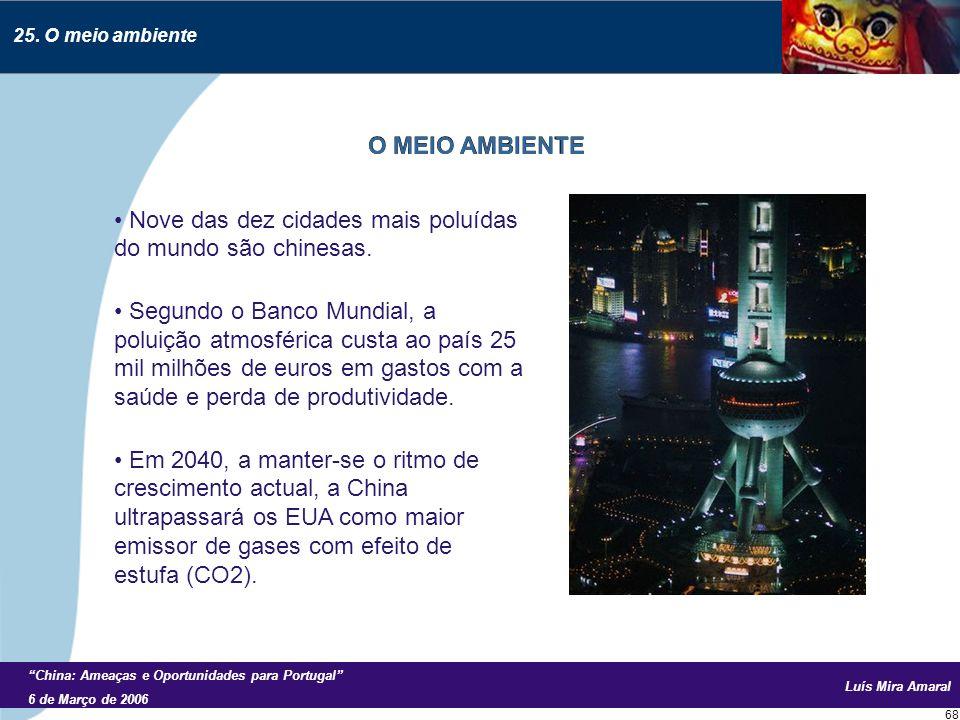 Luís Mira Amaral China: Ameaças e Oportunidades para Portugal 6 de Março de 2006 68 Nove das dez cidades mais poluídas do mundo são chinesas.