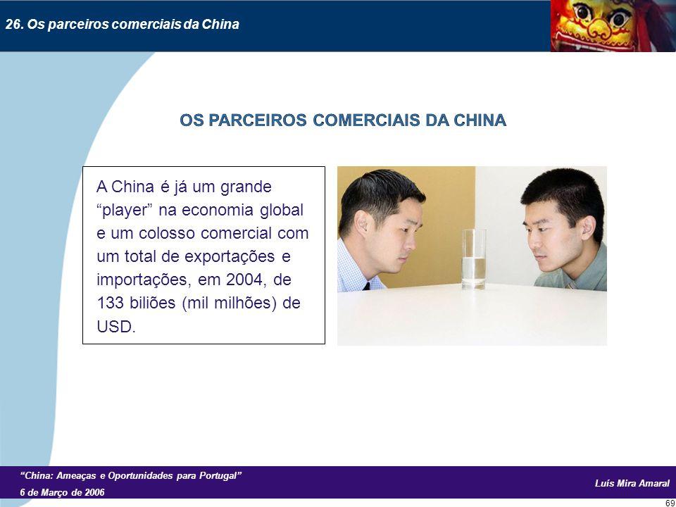 Luís Mira Amaral China: Ameaças e Oportunidades para Portugal 6 de Março de 2006 69 A China é já um grande player na economia global e um colosso comercial com um total de exportações e importações, em 2004, de 133 biliões (mil milhões) de USD.