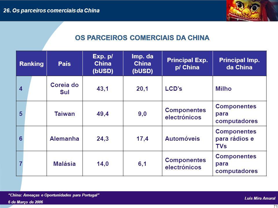 Luís Mira Amaral China: Ameaças e Oportunidades para Portugal 6 de Março de 2006 71 26.