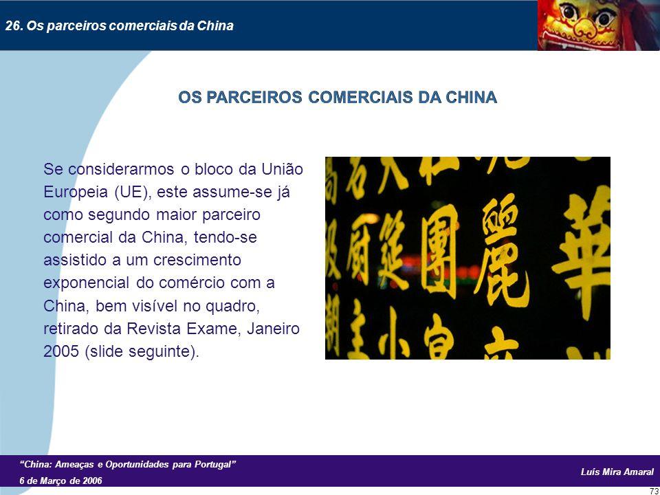 Luís Mira Amaral China: Ameaças e Oportunidades para Portugal 6 de Março de 2006 73 26.