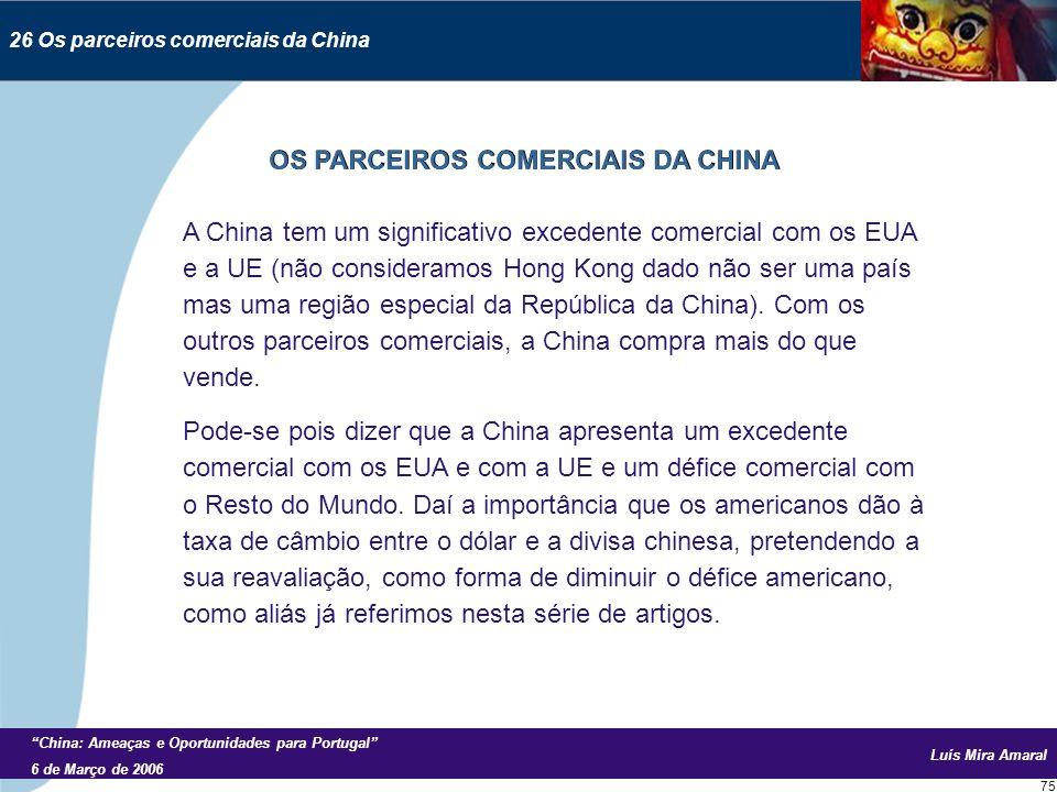 Luís Mira Amaral China: Ameaças e Oportunidades para Portugal 6 de Março de 2006 75 26 Os parceiros comerciais da China OS PARCEIROS COMERCIAIS DA CHINA A China tem um significativo excedente comercial com os EUA e a UE (não consideramos Hong Kong dado não ser uma país mas uma região especial da República da China).
