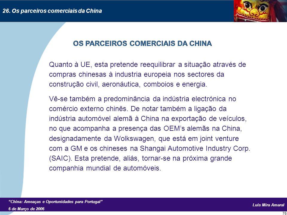 Luís Mira Amaral China: Ameaças e Oportunidades para Portugal 6 de Março de 2006 76 26.