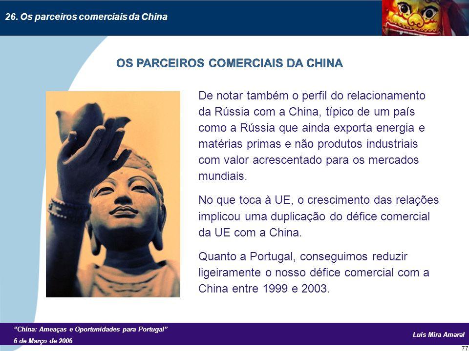 Luís Mira Amaral China: Ameaças e Oportunidades para Portugal 6 de Março de 2006 77 26.