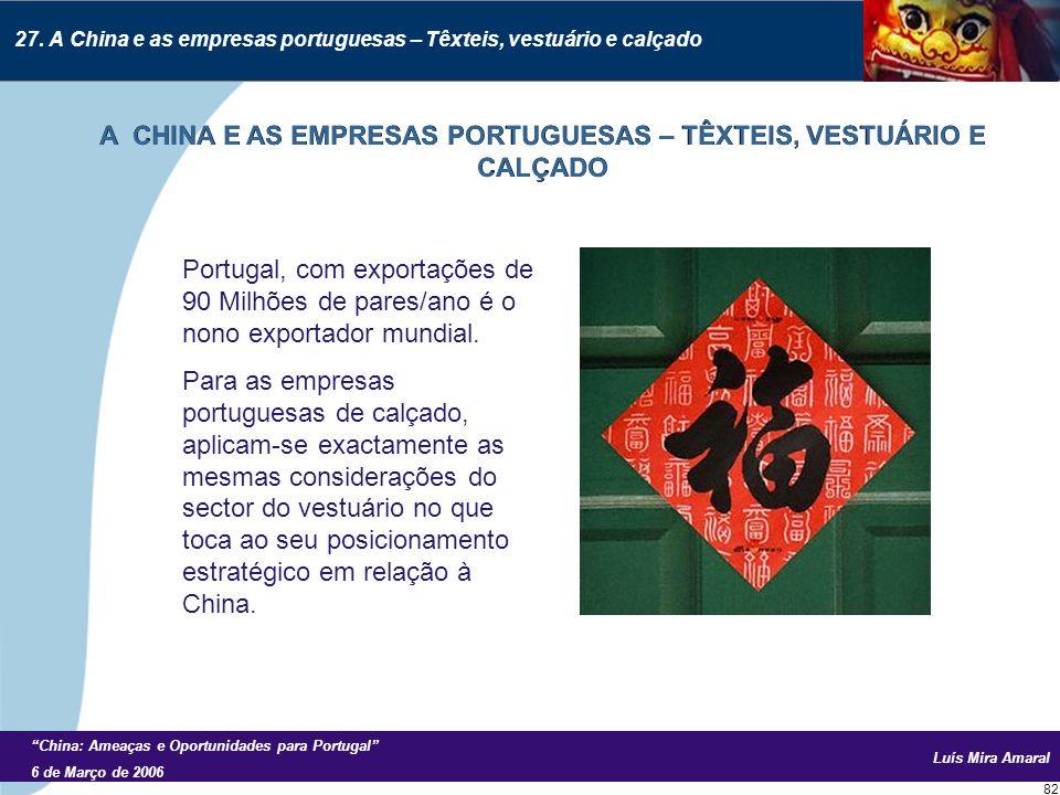 Luís Mira Amaral China: Ameaças e Oportunidades para Portugal 6 de Março de 2006 82 Portugal, com exportações de 90 Milhões de pares/ano é o nono exportador mundial.