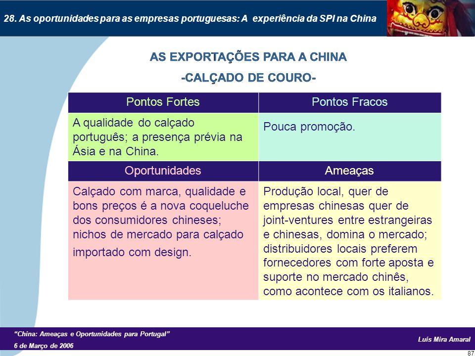 Luís Mira Amaral China: Ameaças e Oportunidades para Portugal 6 de Março de 2006 87 28.