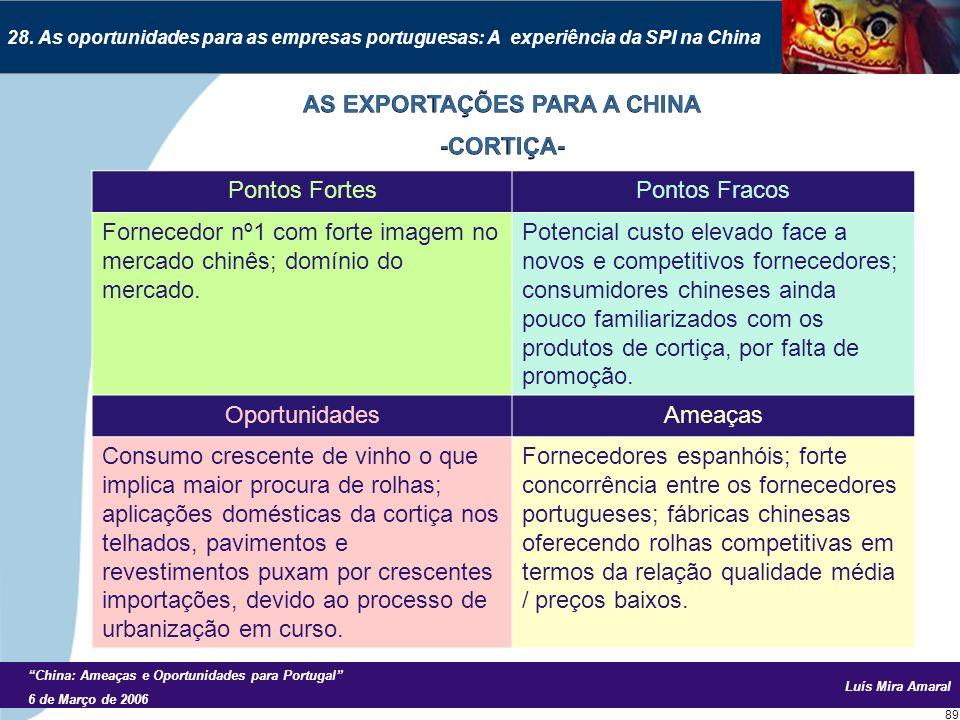 Luís Mira Amaral China: Ameaças e Oportunidades para Portugal 6 de Março de 2006 89 28.