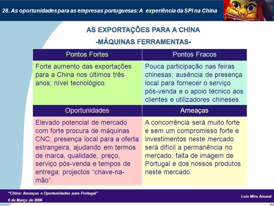 Luís Mira Amaral China: Ameaças e Oportunidades para Portugal 6 de Março de 2006 90 28.