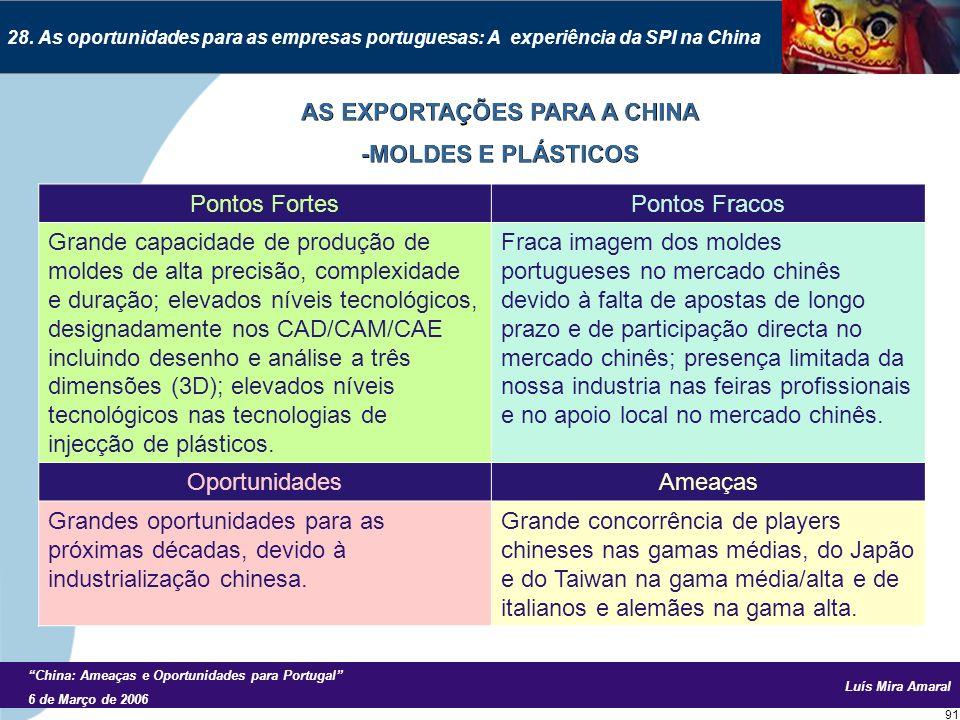 Luís Mira Amaral China: Ameaças e Oportunidades para Portugal 6 de Março de 2006 91 28.