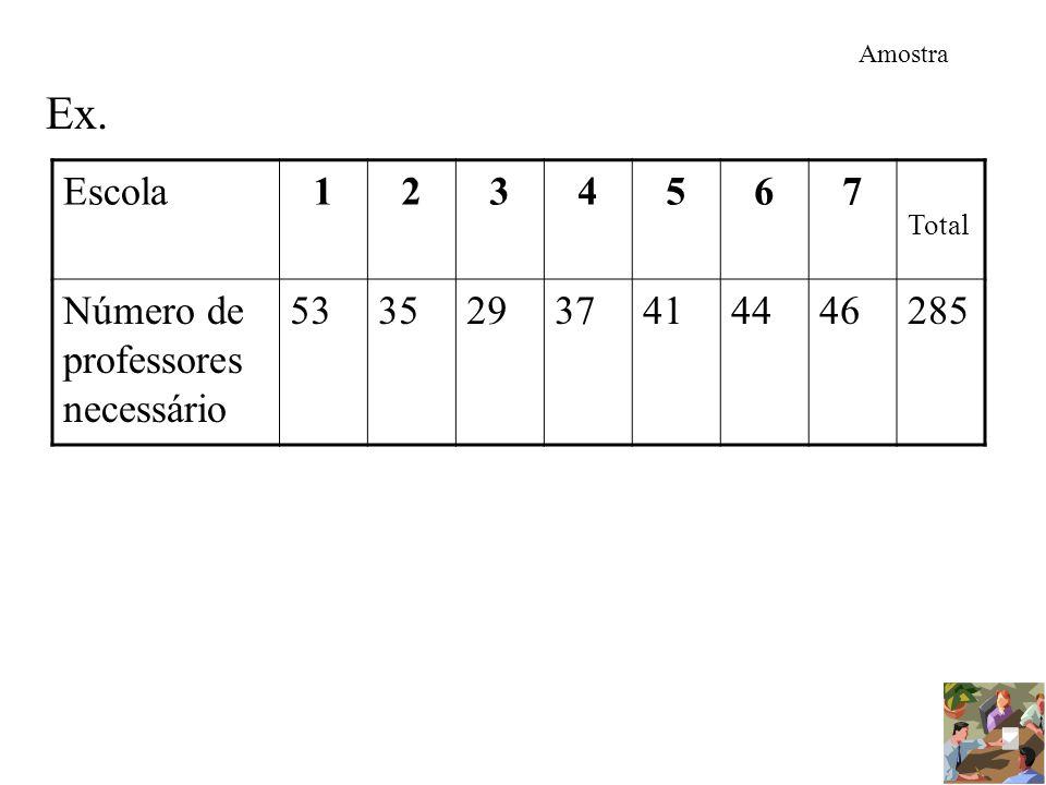 Amostra Ex. Escola1234567 Total Número de professores necessário 53352937414446285