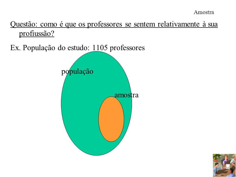 Amostra amostra Questão: como é que os professores se sentem relativamente à sua profiussão? Ex. População do estudo: 1105 professores população