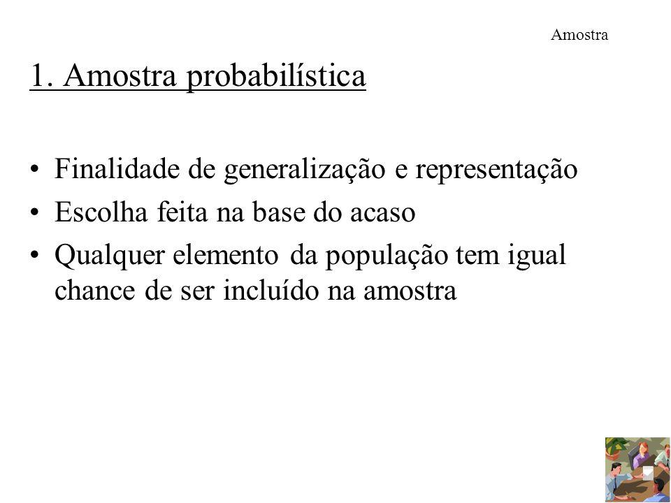 Amostra 1. Amostra probabilística Finalidade de generalização e representação Escolha feita na base do acaso Qualquer elemento da população tem igual